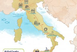 Italia From North to South