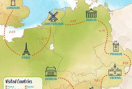Famous European Cities